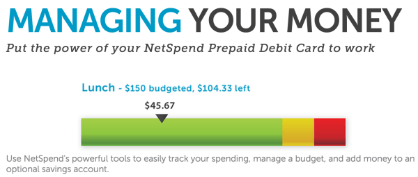 Managing Your Money with Netspend