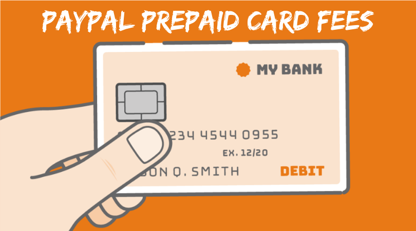 Debit card with heading PayPal Prepaid Card Fees
