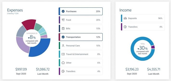 Axos Bank dashboard of spending categories and income